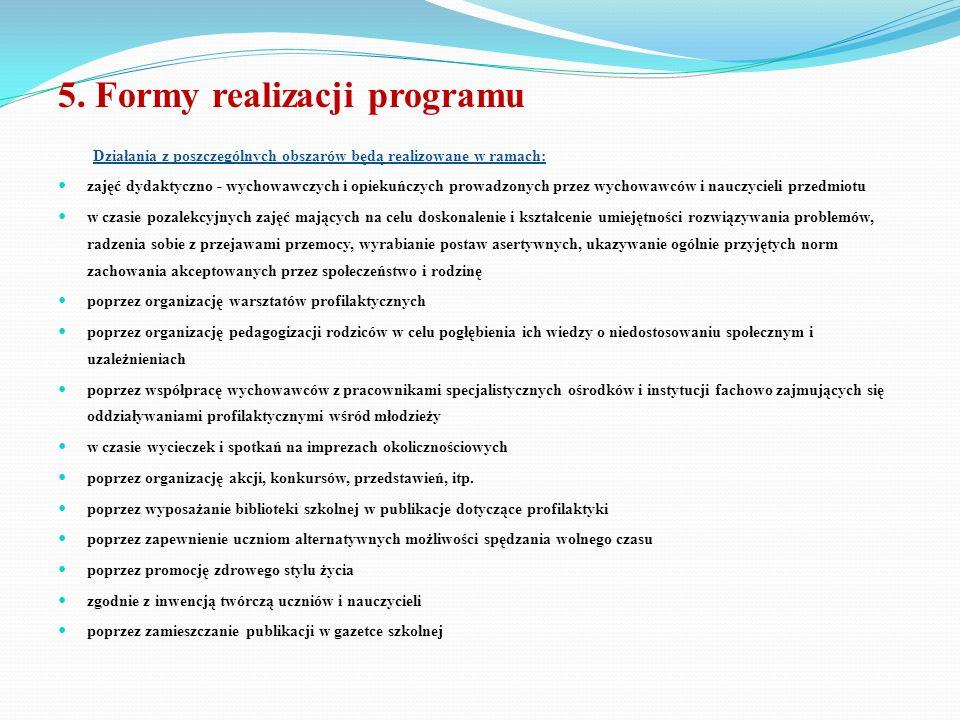 5. Formy realizacji programu Działania z poszczególnych obszarów będą realizowane w ramach: