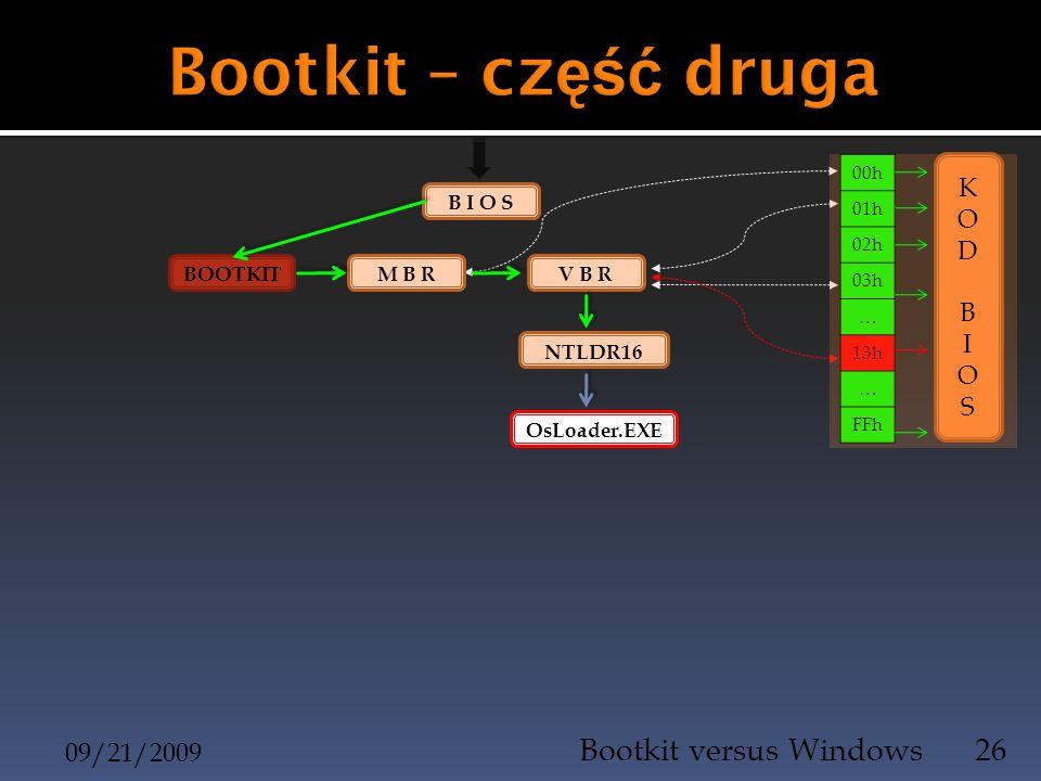 Bootkit – część druga Bootkit versus Windows K O D B I S 09/21/2009