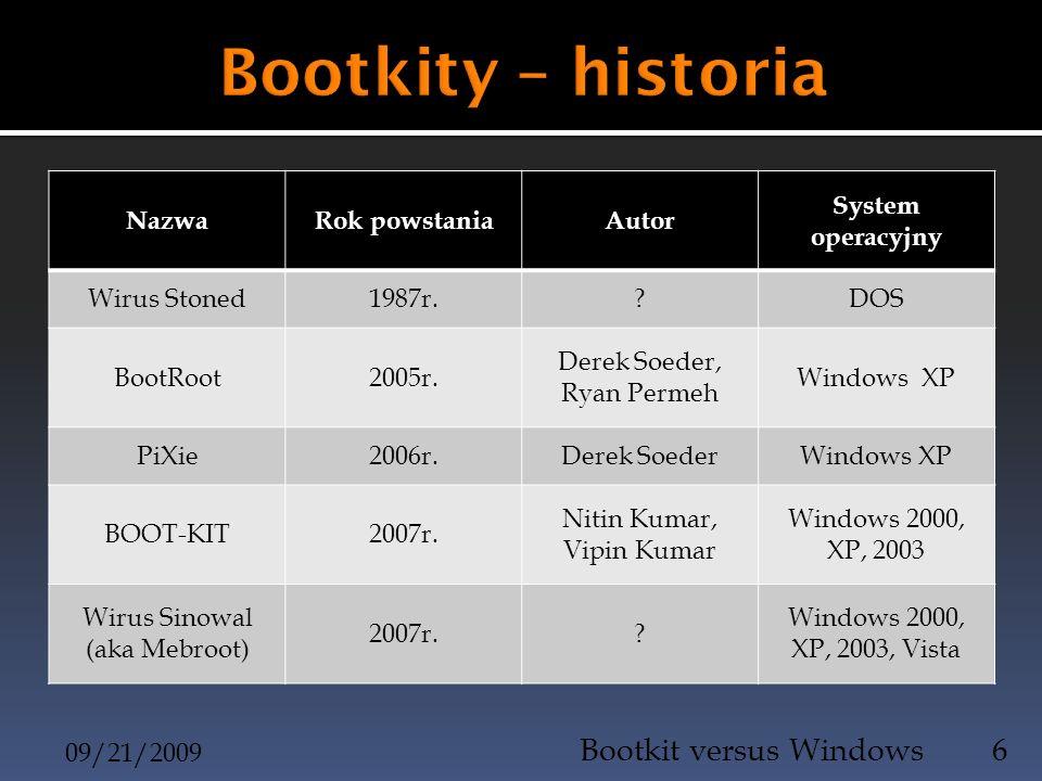 Bootkity – historia Bootkit versus Windows Nazwa Rok powstania Autor