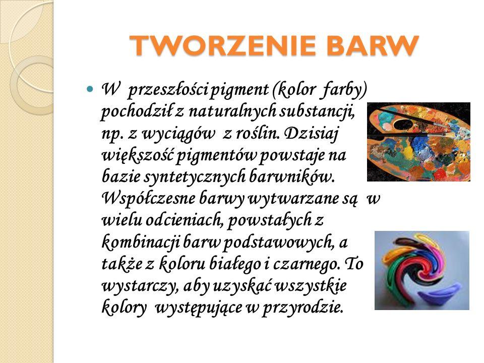 TWORZENIE BARW