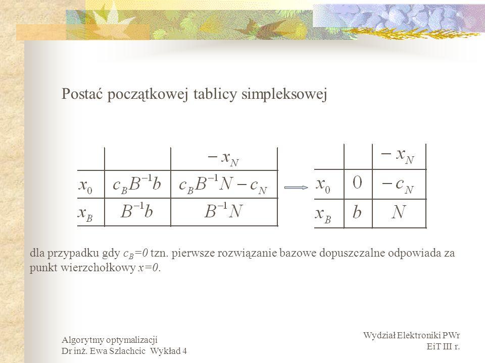 Postać początkowej tablicy simpleksowej