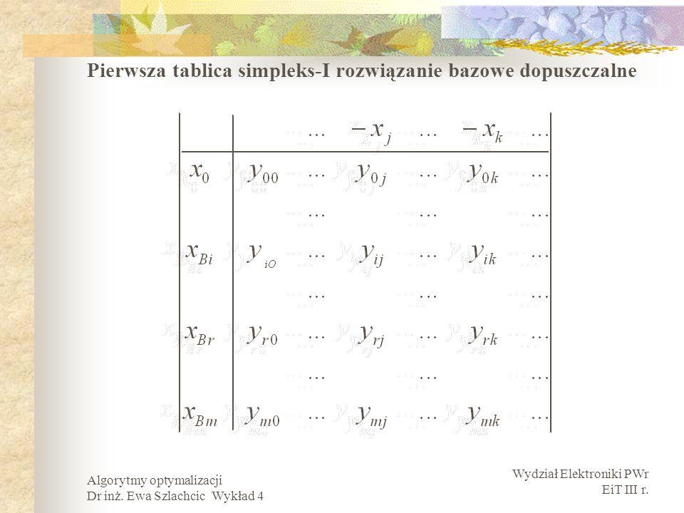 Pierwsza tablica simpleks-I rozwiązanie bazowe dopuszczalne