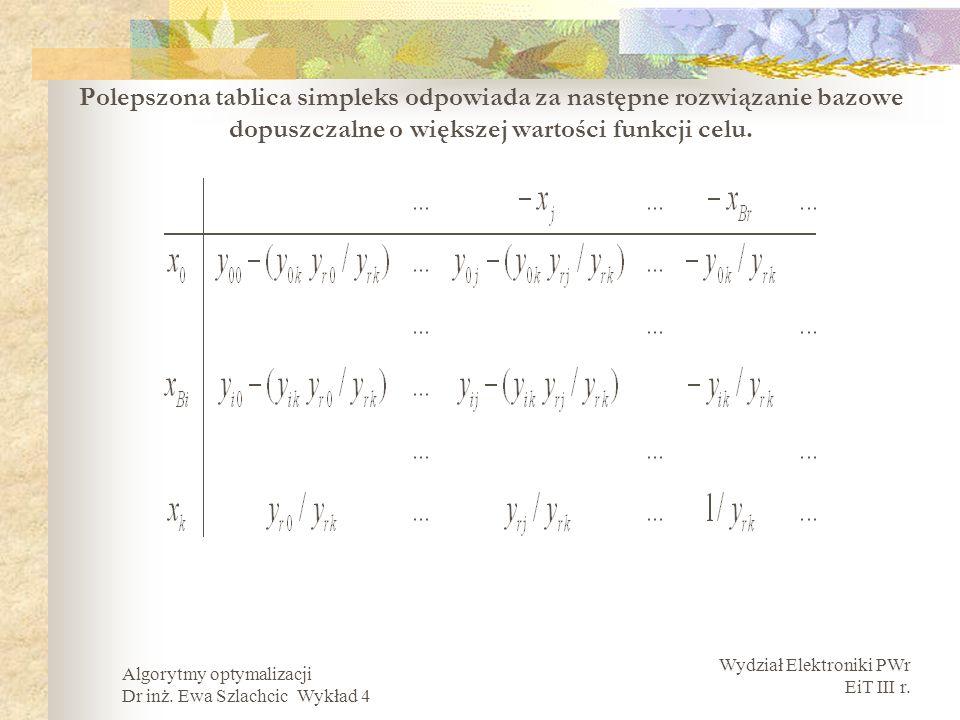 Polepszona tablica simpleks odpowiada za następne rozwiązanie bazowe dopuszczalne o większej wartości funkcji celu.