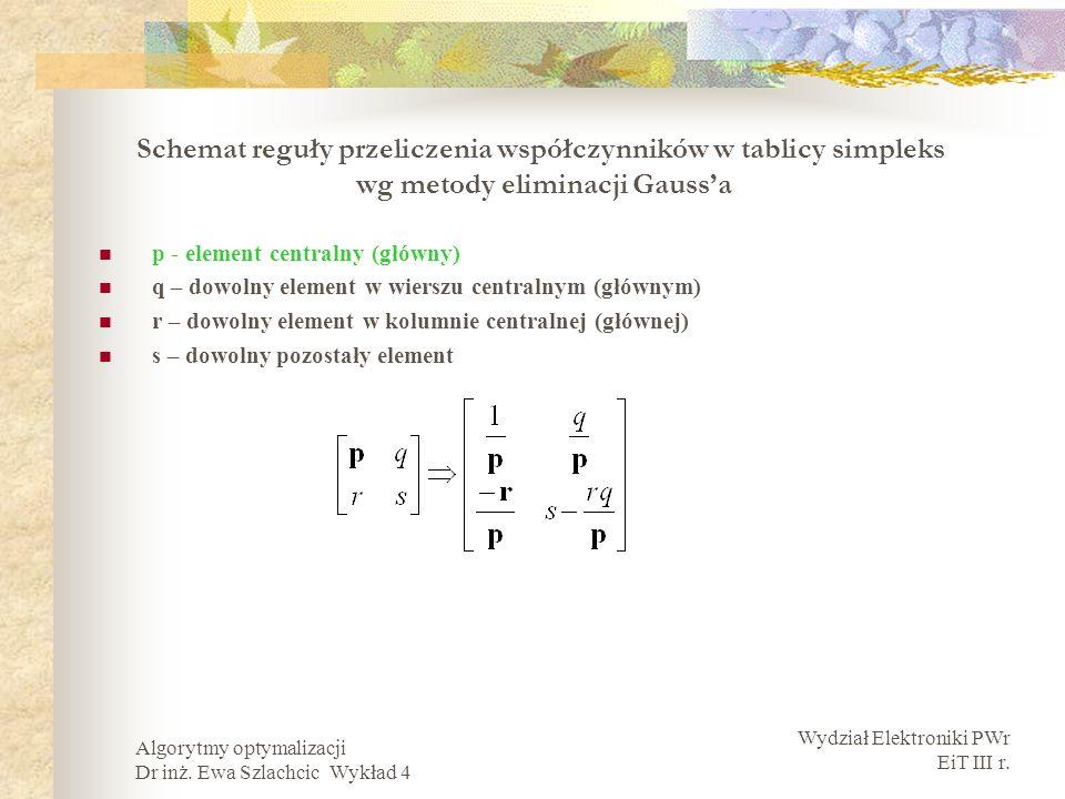 Schemat reguły przeliczenia współczynników w tablicy simpleks wg metody eliminacji Gauss'a