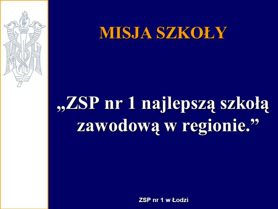 """""""ZSP nr 1 najlepszą szkołą zawodową w regionie."""