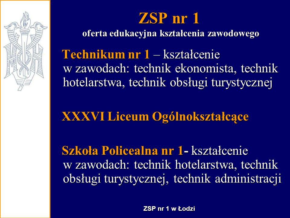 ZSP nr 1 oferta edukacyjna kształcenia zawodowego