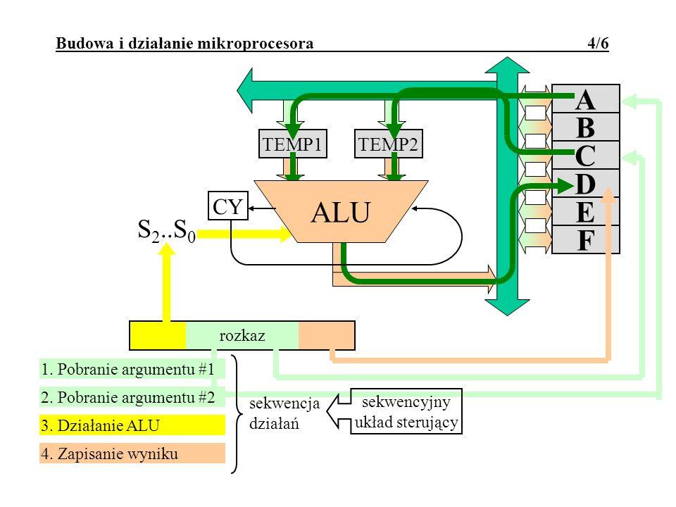 Budowa i działanie mikroprocesora 4/6