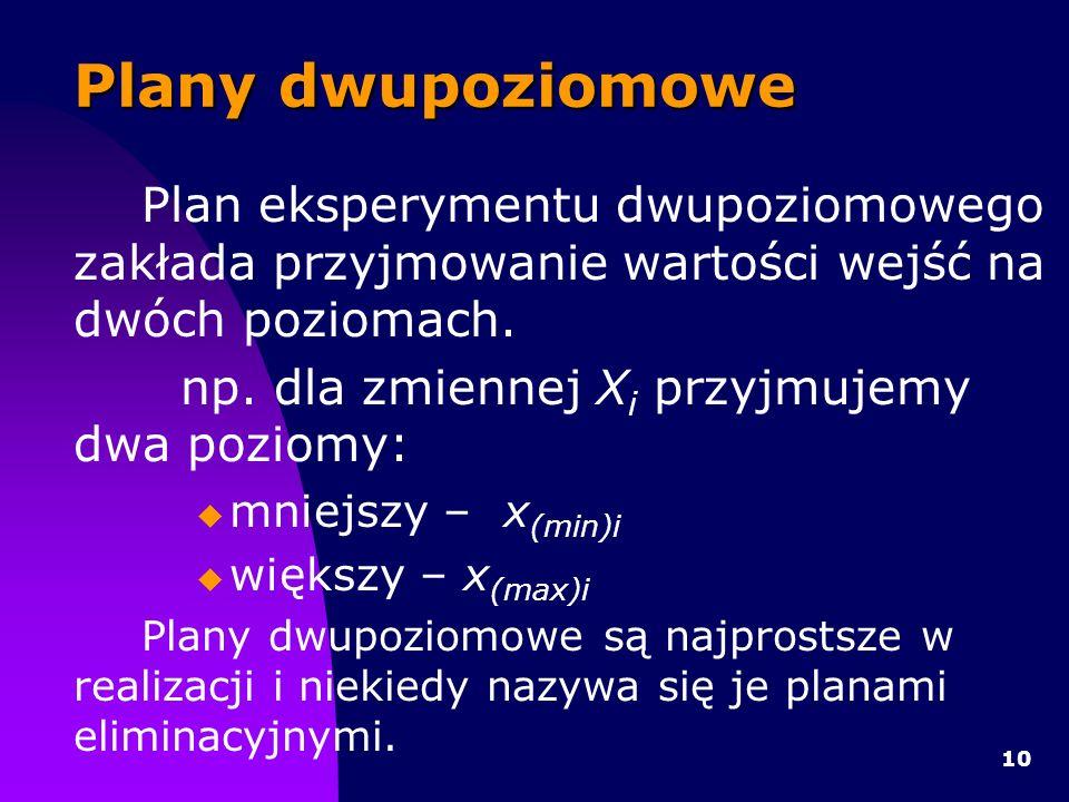 Plany dwupoziomowe Plan eksperymentu dwupoziomowego zakłada przyjmowanie wartości wejść na dwóch poziomach.