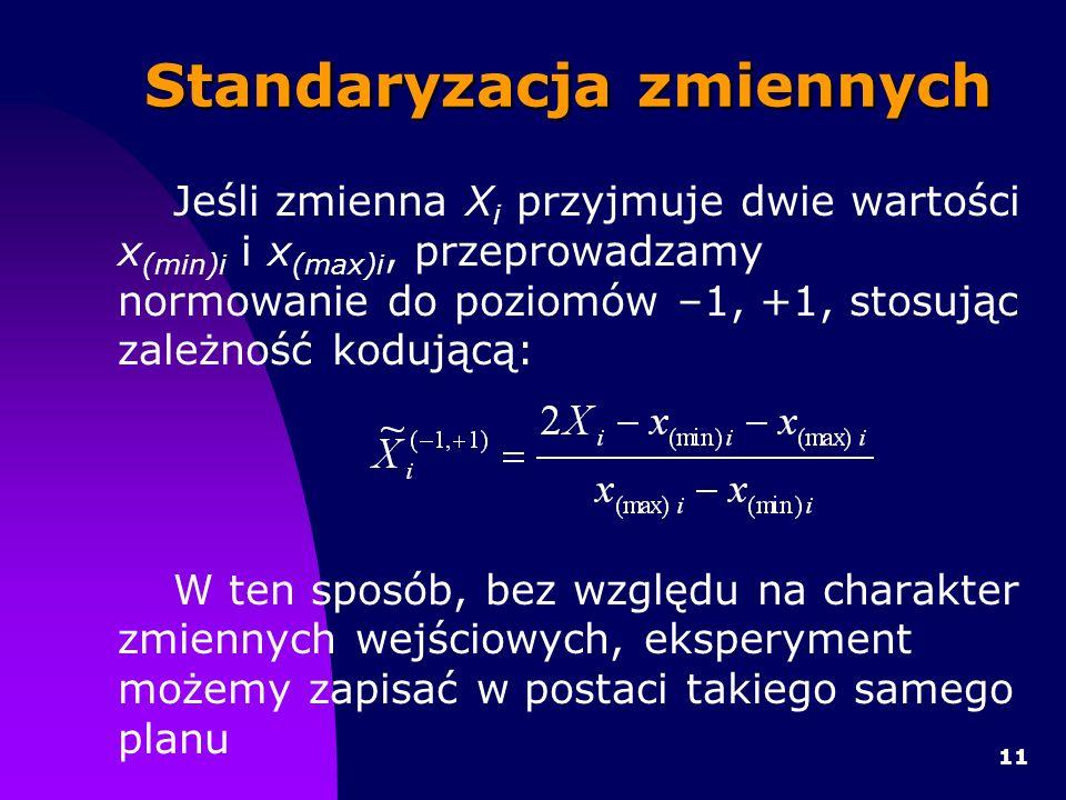 Standaryzacja zmiennych