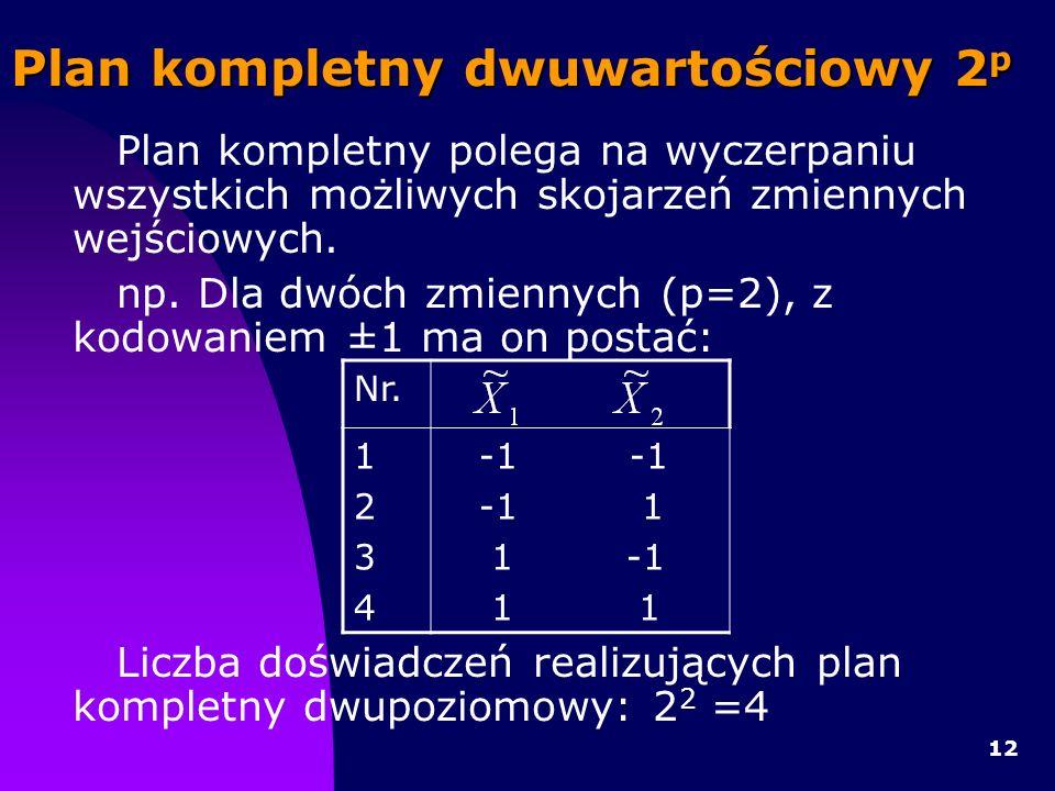 Plan kompletny dwuwartościowy 2p