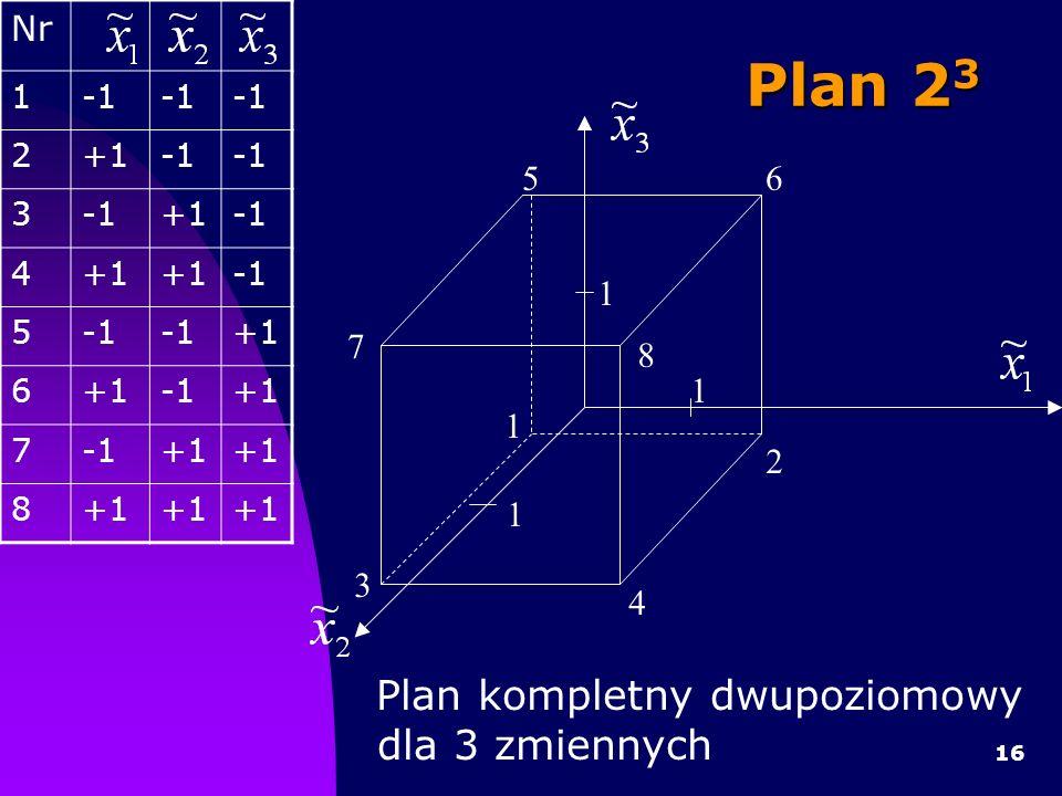 Plan 23 Plan kompletny dwupoziomowy dla 3 zmiennych Nr 1 3 7 5 4 2 8 6