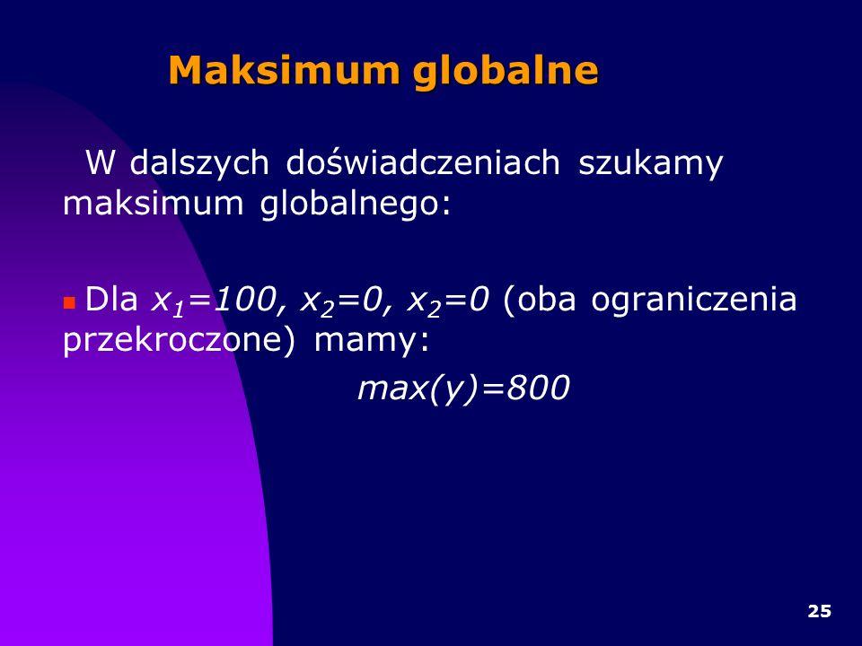 Maksimum globalne W dalszych doświadczeniach szukamy maksimum globalnego: Dla x1=100, x2=0, x2=0 (oba ograniczenia przekroczone) mamy: