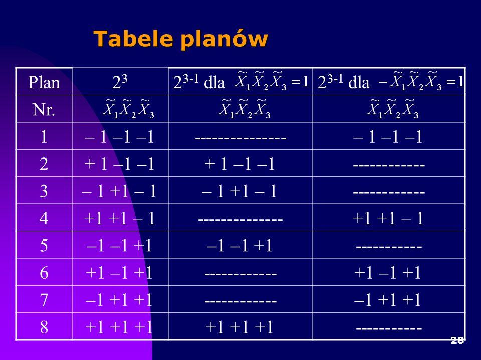 Tabele planów Plan 23 23-1 dla Nr. 1 – 1 –1 –1 --------------- 2