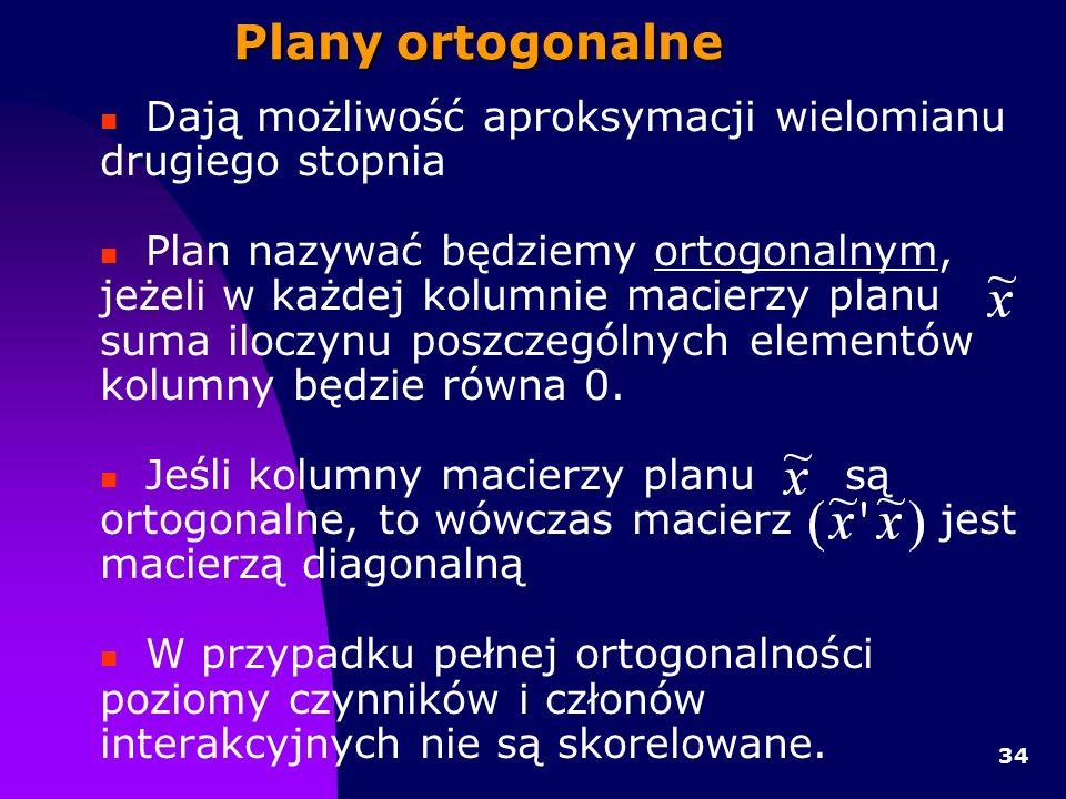 Plany ortogonalne Dają możliwość aproksymacji wielomianu drugiego stopnia.