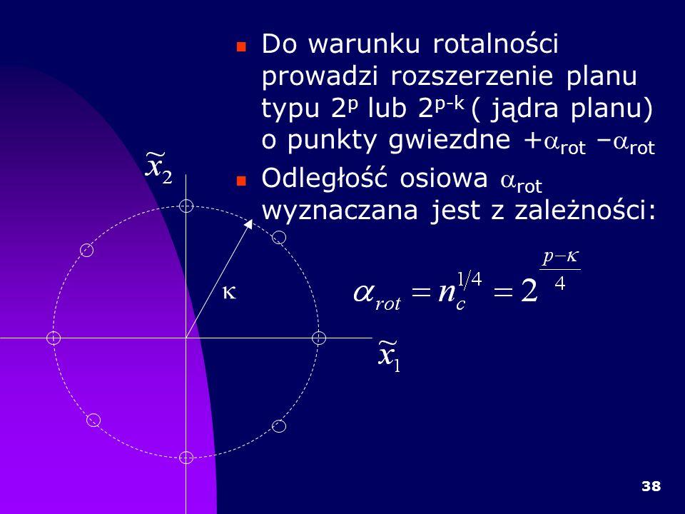 Do warunku rotalności prowadzi rozszerzenie planu typu 2p lub 2p-k ( jądra planu) o punkty gwiezdne +rot –rot