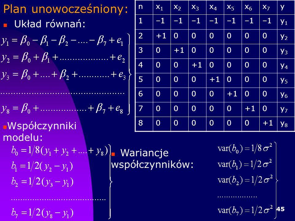 Plan unowocześniony: Układ równań: Współczynniki modelu: