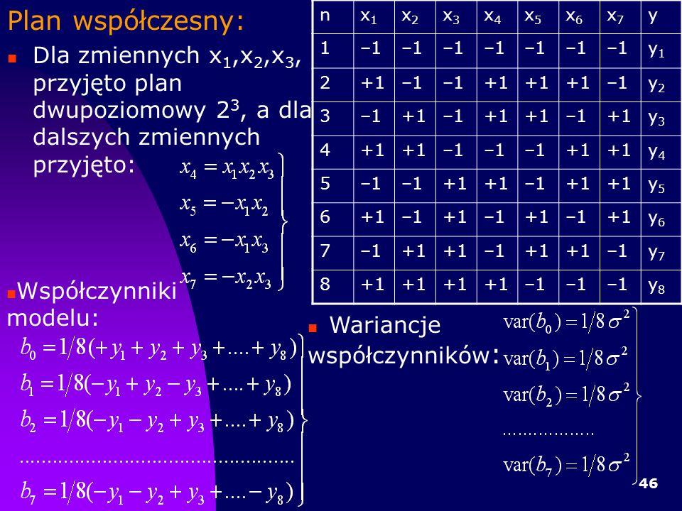 Plan współczesny: Dla zmiennych x1,x2,x3, przyjęto plan dwupoziomowy 23, a dla dalszych zmiennych przyjęto:
