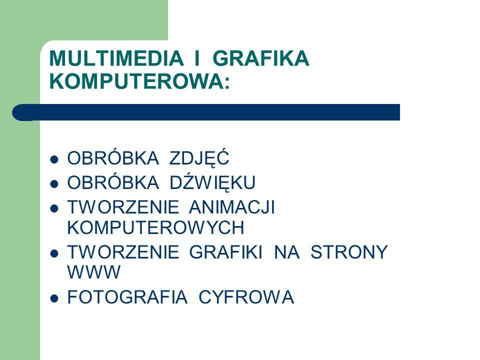 MULTIMEDIA I GRAFIKA KOMPUTEROWA: