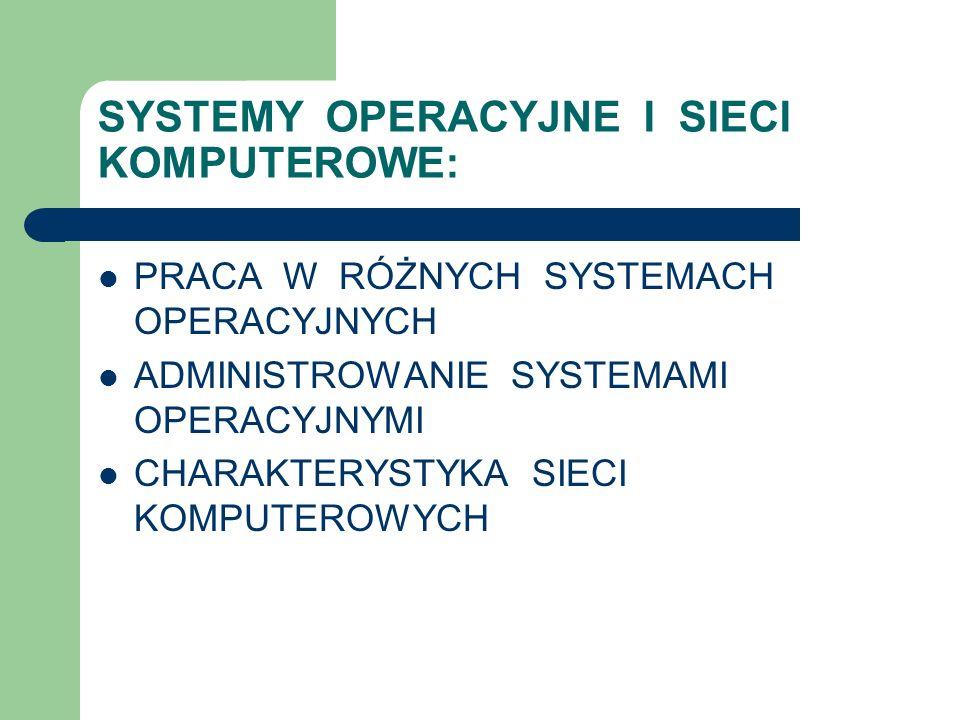 SYSTEMY OPERACYJNE I SIECI KOMPUTEROWE: