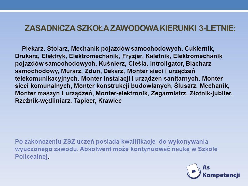 Zasadnicza Szkoła Zawodowa kierunki 3-letnie: