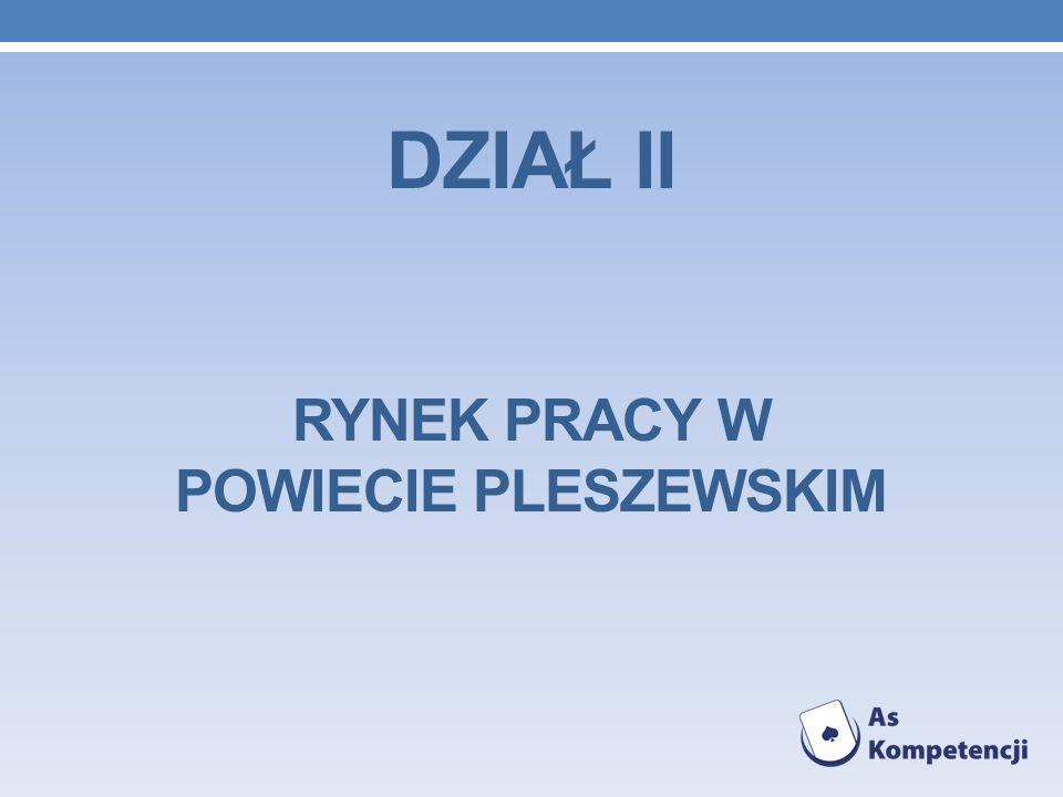 Dział ii rynek pracy w Powiecie Pleszewskim