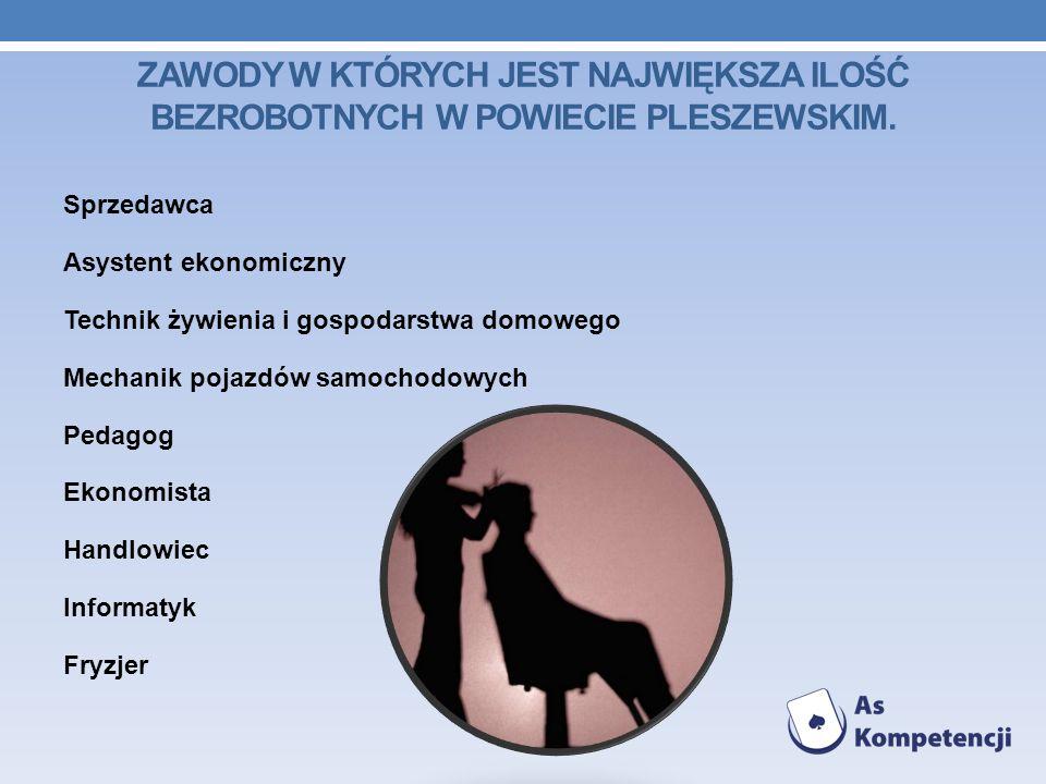 Zawody w których jest największa ilość bezrobotnych w Powiecie Pleszewskim.
