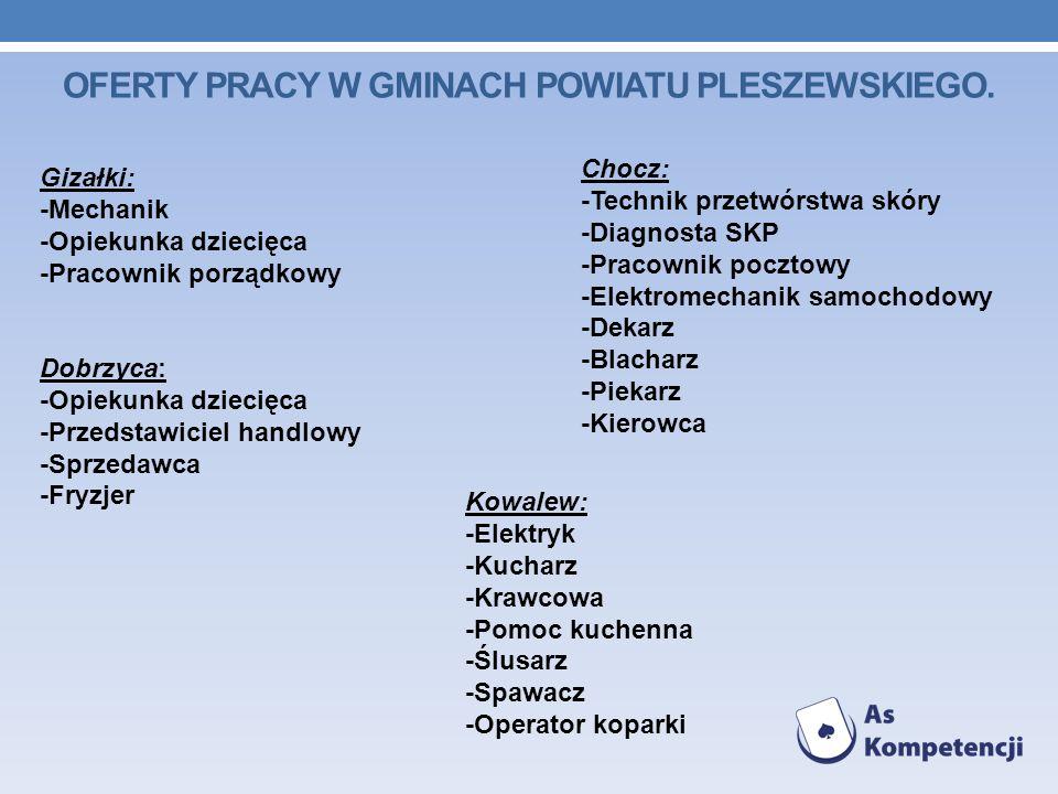 Oferty pracy w gminach Powiatu Pleszewskiego.
