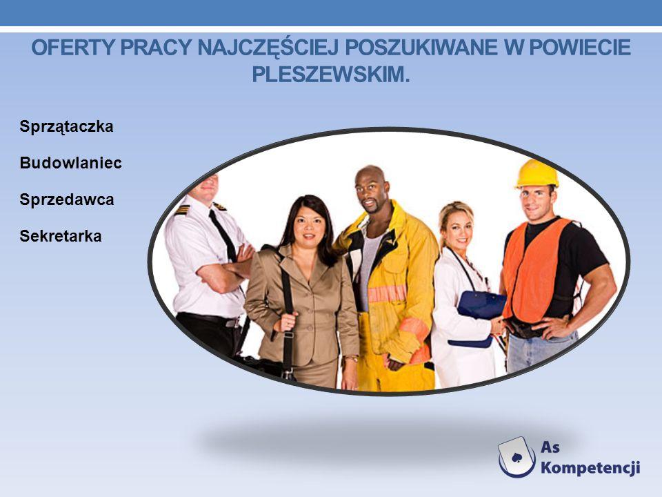 Oferty pracy najczęściej poszukiwane w Powiecie Pleszewskim.