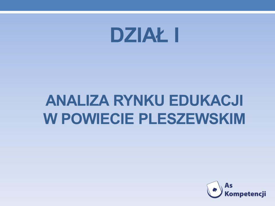 dział i Analiza rynku edukacji w Powiecie Pleszewskim