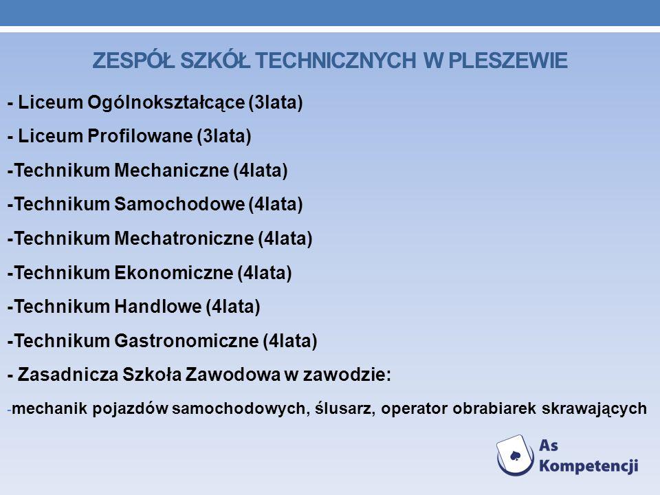 Zespół Szkół Technicznych w Pleszewie