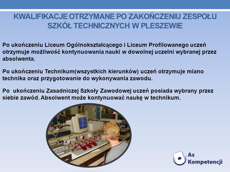 Kwalifikacje otrzymane po zakończeniu Zespołu Szkół Technicznych w Pleszewie