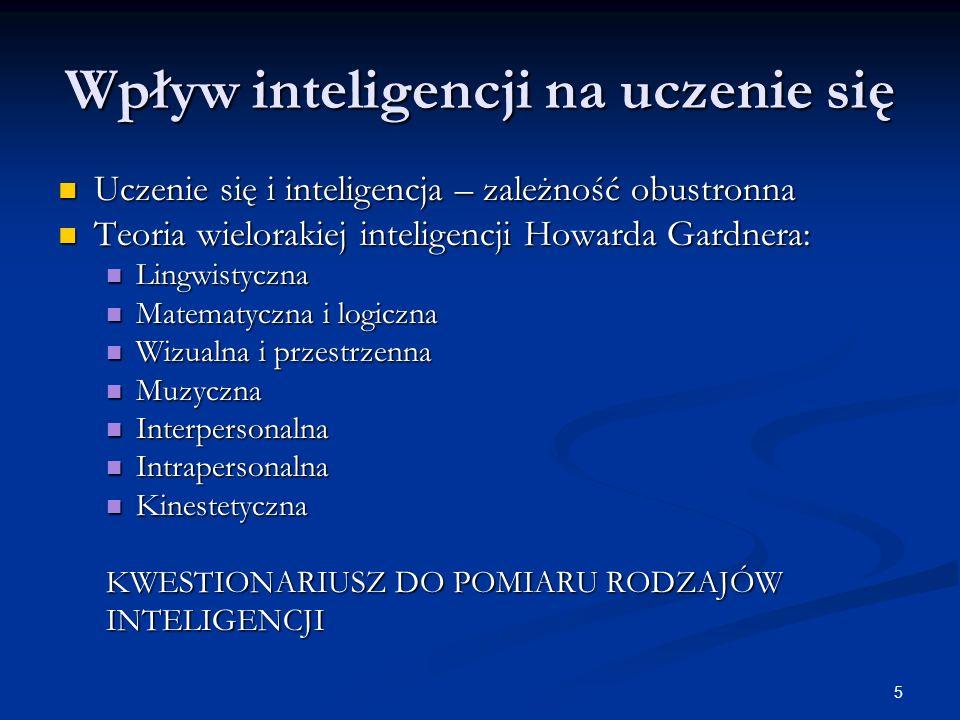 Wpływ inteligencji na uczenie się