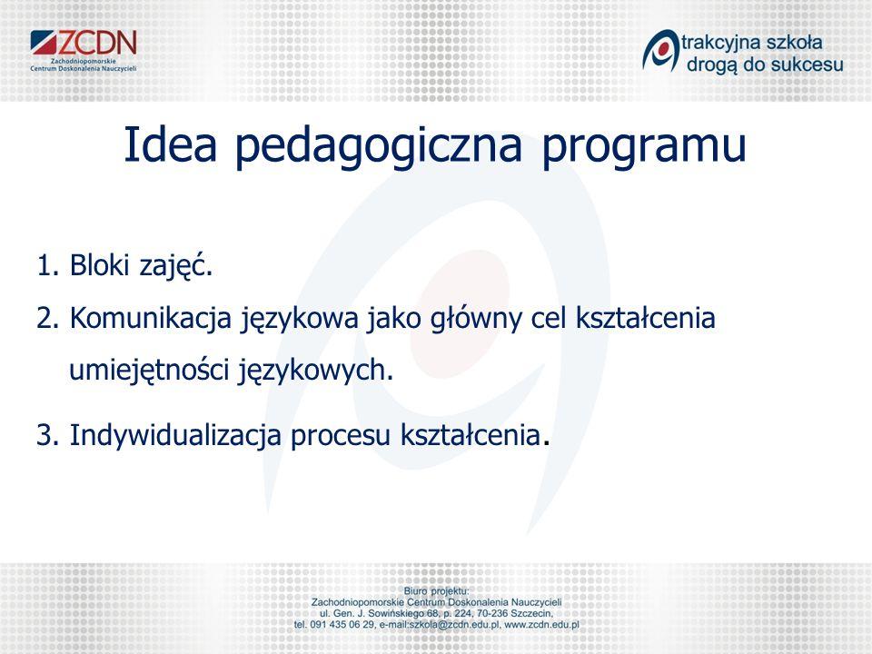 Idea pedagogiczna programu