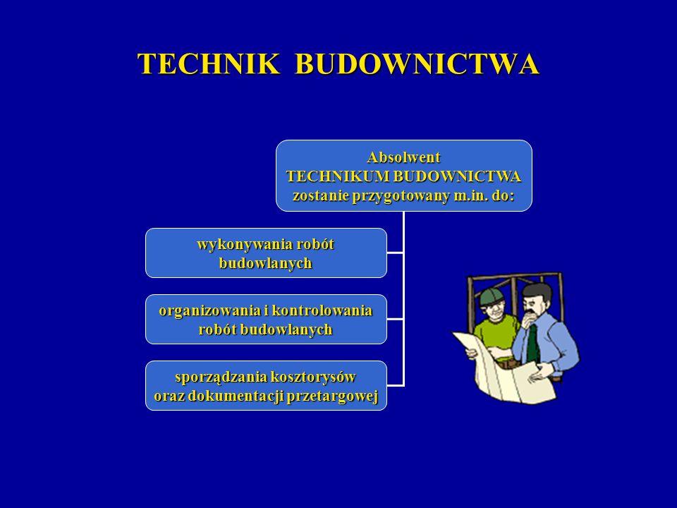 TECHNIK BUDOWNICTWA Absolwent TECHNIKUM BUDOWNICTWA