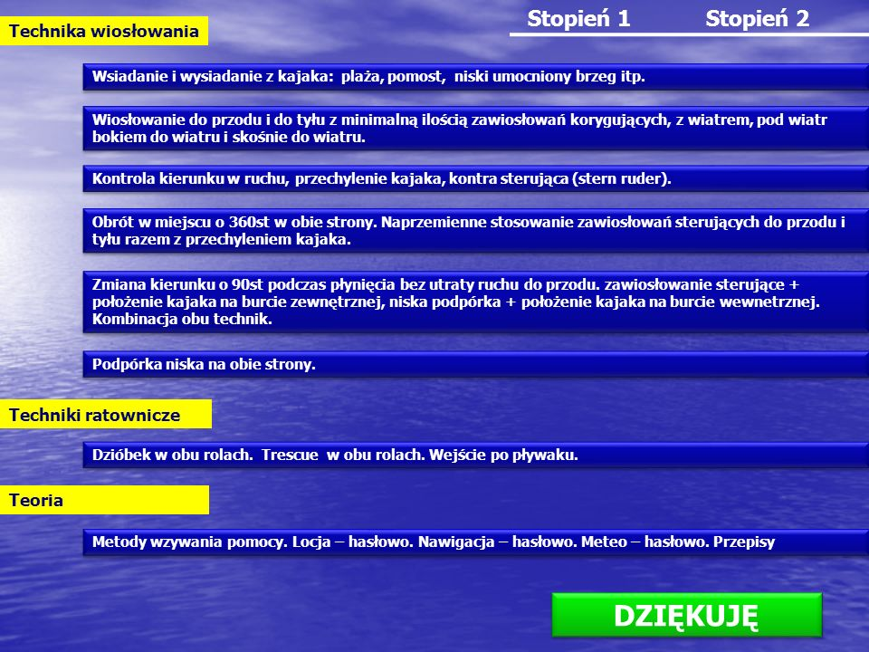 DZIĘKUJĘ Stopień 1 Stopień 2 Technika wiosłowania Techniki ratownicze