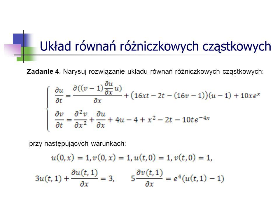 Układ równań różniczkowych cząstkowych