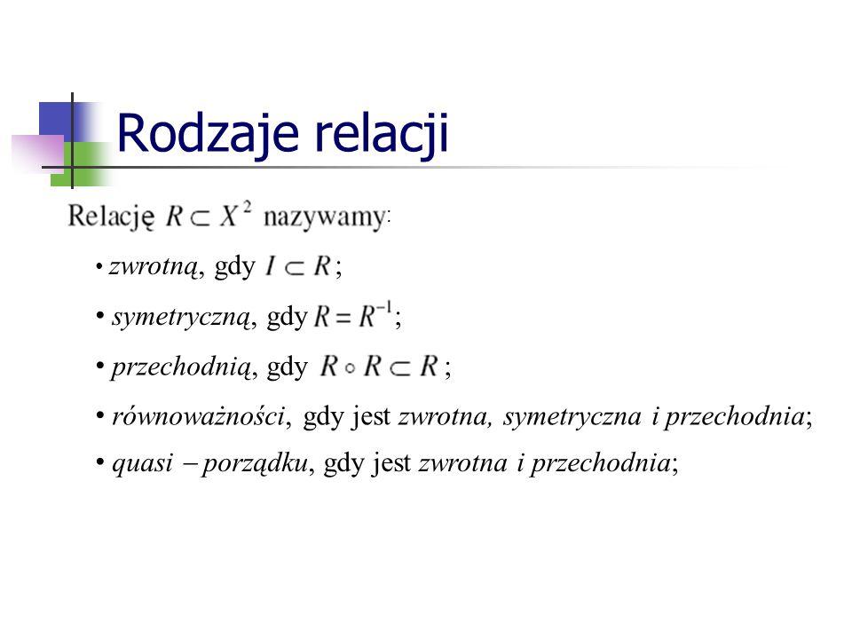Rodzaje relacji symetryczną, gdy ; przechodnią, gdy ;