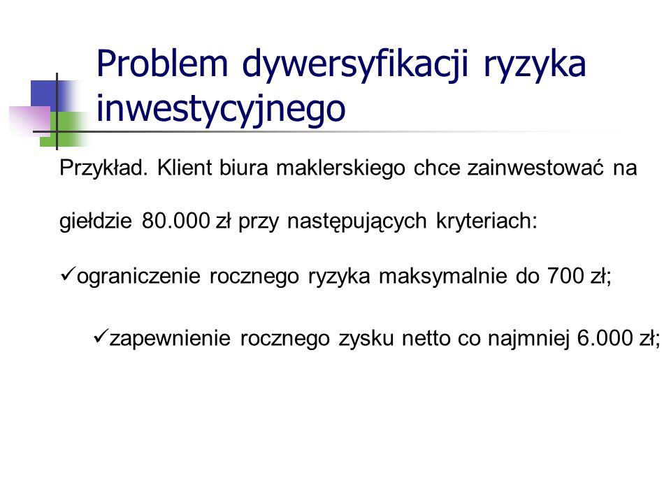 Problem dywersyfikacji ryzyka inwestycyjnego