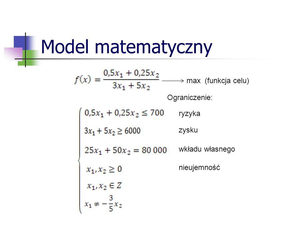 Model matematyczny max (funkcja celu) Ograniczenie: ryzyka zysku
