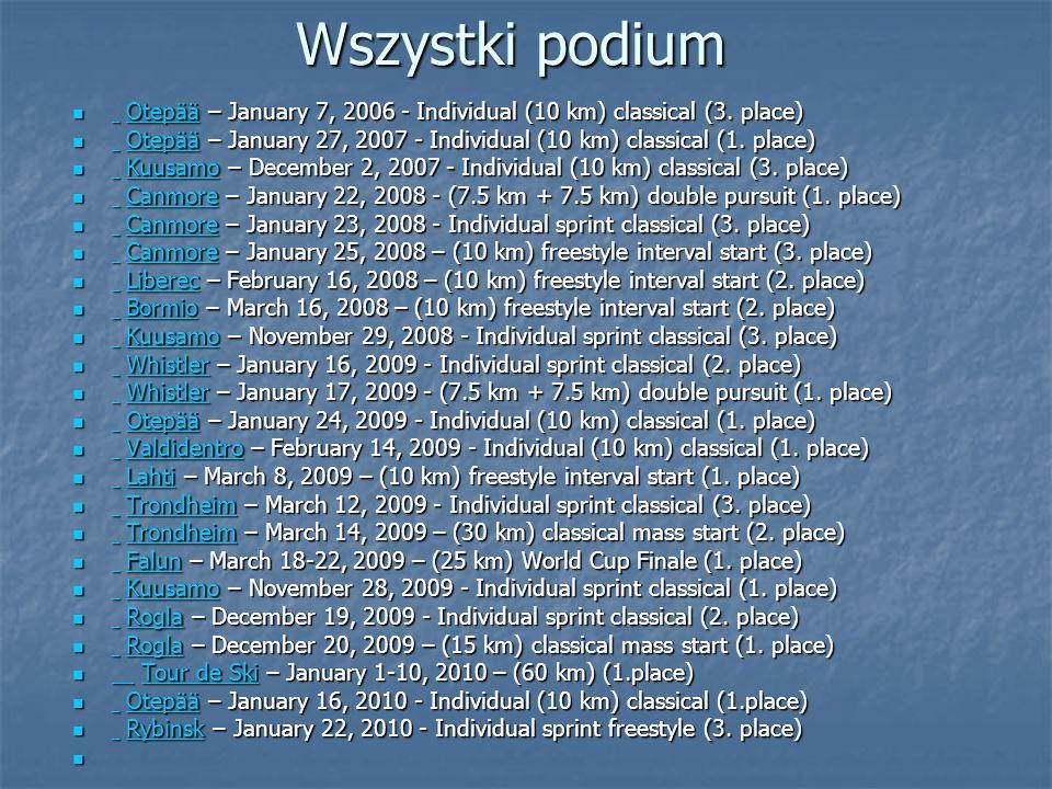 Wszystki podium Otepää – January 7, 2006 - Individual (10 km) classical (3. place)