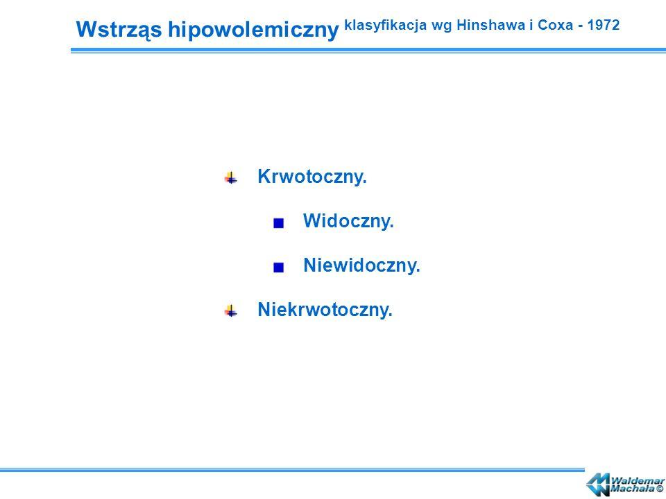 Wstrząs hipowolemiczny klasyfikacja wg Hinshawa i Coxa - 1972