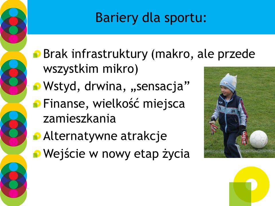 """Bariery dla sportu: Brak infrastruktury (makro, ale przede wszystkim mikro) Wstyd, drwina, """"sensacja"""