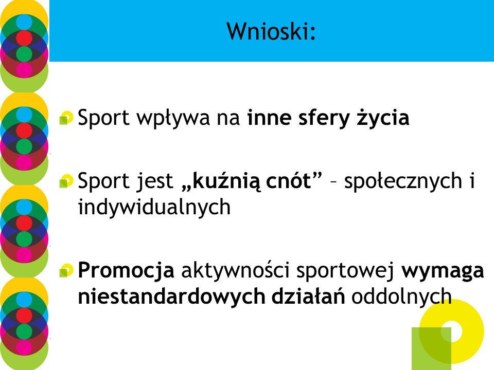 Wnioski: Sport wpływa na inne sfery życia