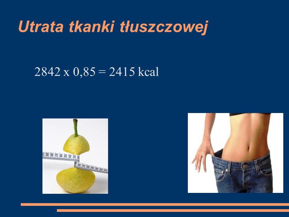 Utrata tkanki tłuszczowej
