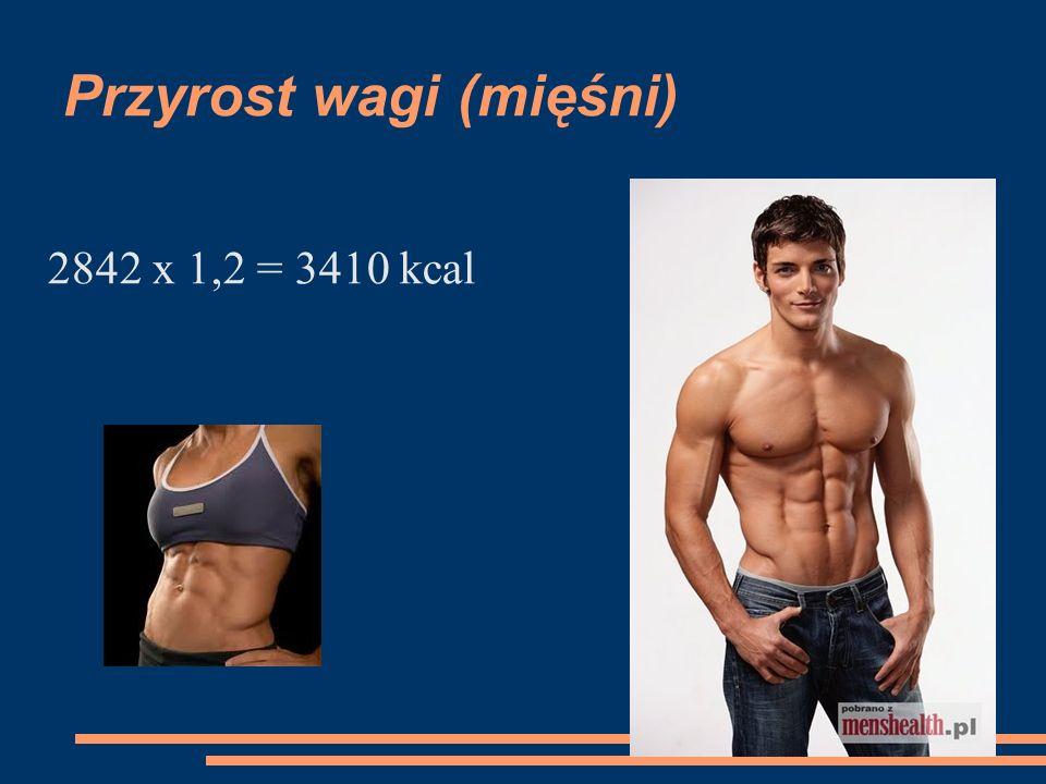 Przyrost wagi (mięśni)