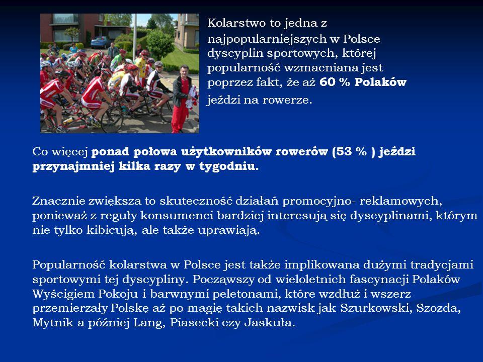 Kolarstwo to jedna z. najpopularniejszych w Polsce