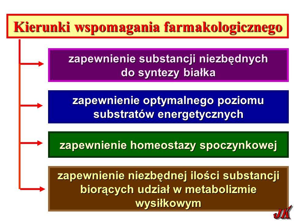 Kierunki wspomagania farmakologicznego