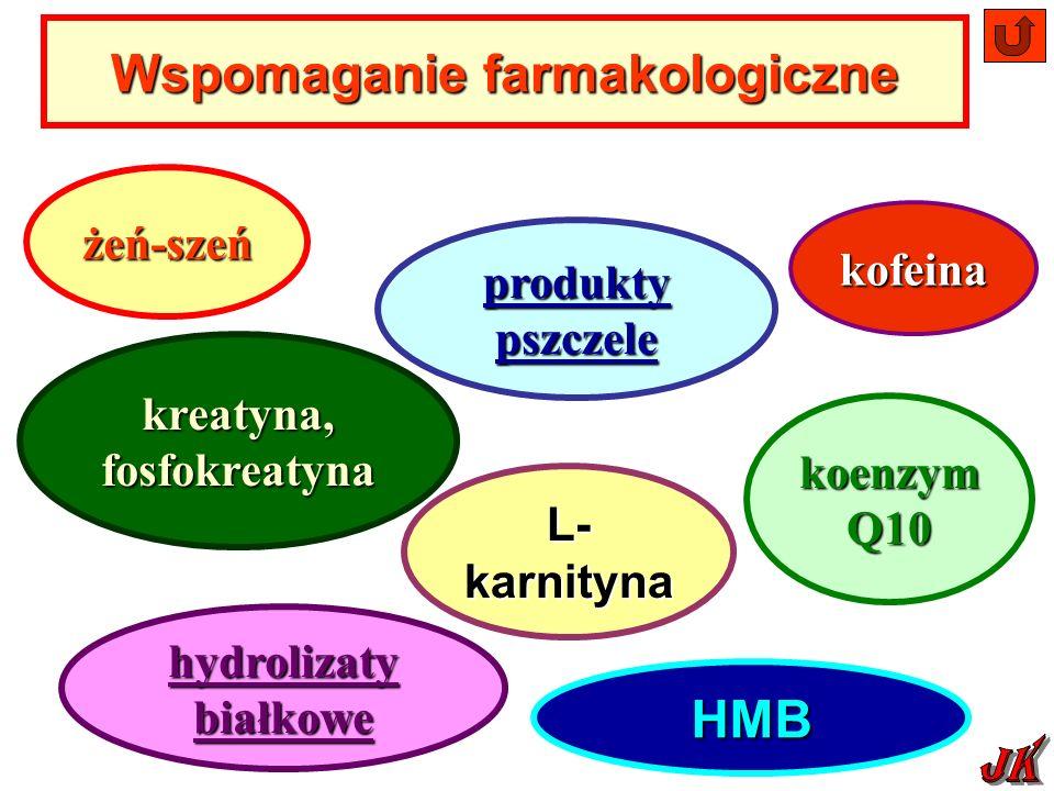 Wspomaganie farmakologiczne kreatyna, fosfokreatyna