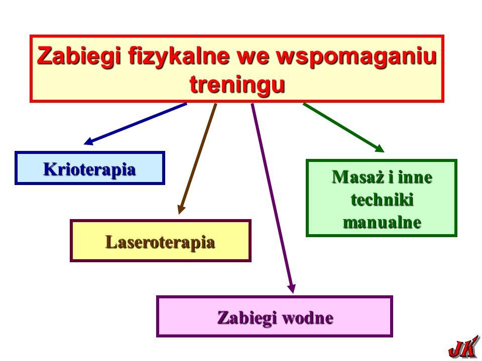 Zabiegi fizykalne we wspomaganiu treningu