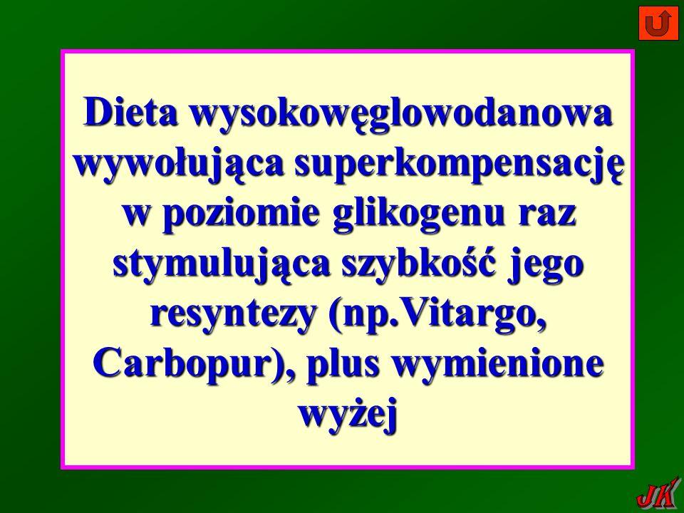 Dieta wysokowęglowodanowa wywołująca superkompensację w poziomie glikogenu raz stymulująca szybkość jego resyntezy (np.Vitargo, Carbopur), plus wymienione wyżej
